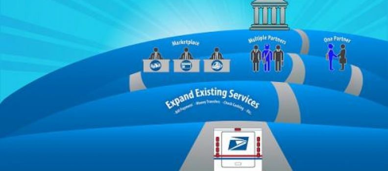 Examining the Road Ahead for Postal Financial Services